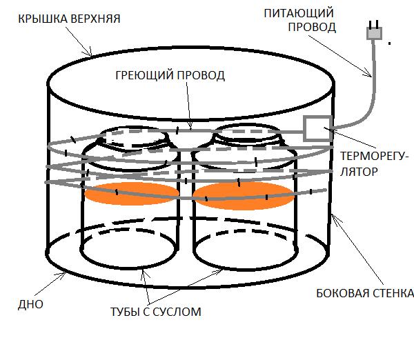 конструкция термостабилизатора