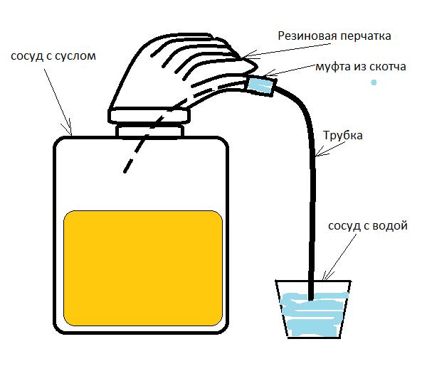 конструкция гидрозатвора